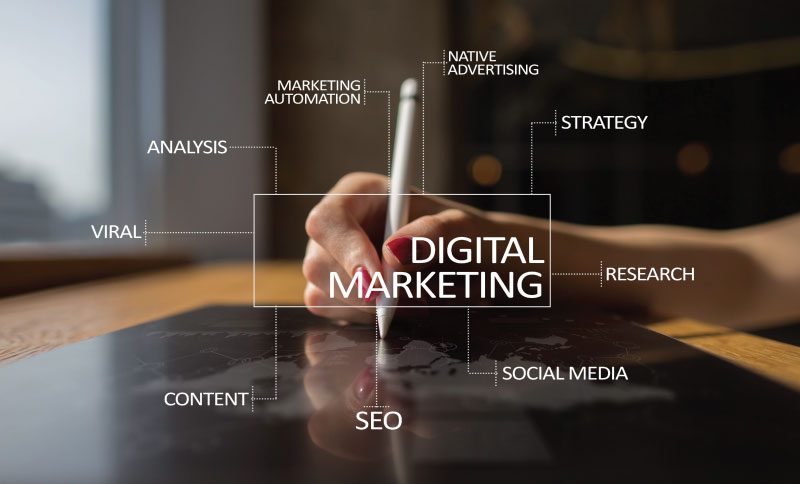 digital marketing strategies to increase brand awareness